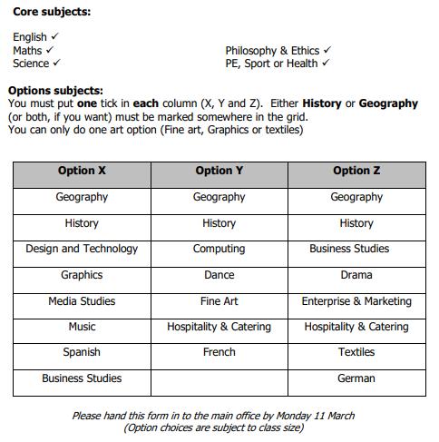 Final Option Blocks